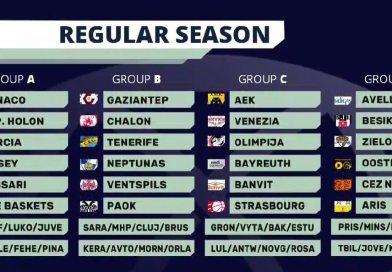 Champions League : le tirage !