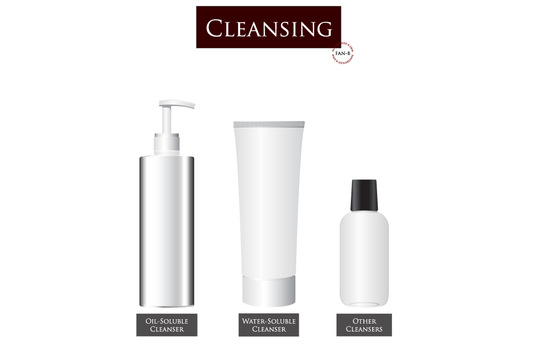 Korean Skincare Routine Order: Cleansing on fanserviced-b.com
