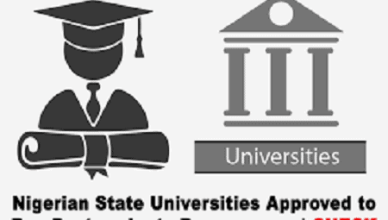 Universities in Nigeria Approved By NUC To Run Postgraduate Programmes - See Full List