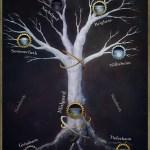 World Tree Cosmology for Rhune