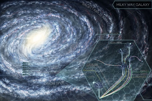 After Earth – Mapping the Galaxy