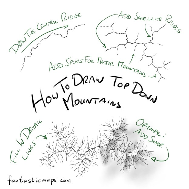 How to draw top down mountains on a map