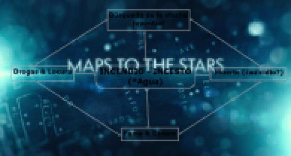 Esquema Maps to the Stars