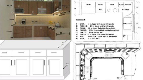 Design Your Own Kitchen Measurements