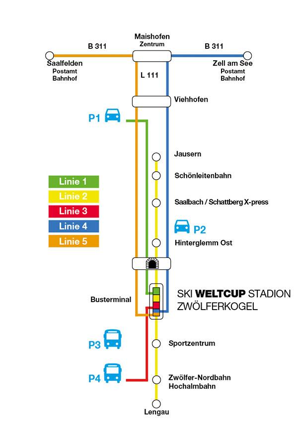 Weltcup_Linienplan