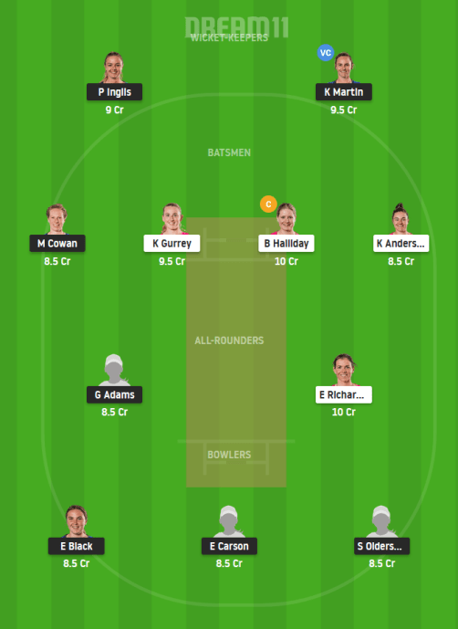OS-W vs NS-W Today Dream11 Team For Small League