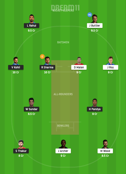 IND vs ENG 4th T20I Dream11 Small League