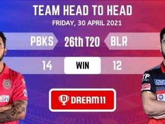 PBKS vs BLR Dream11 Grand League Team