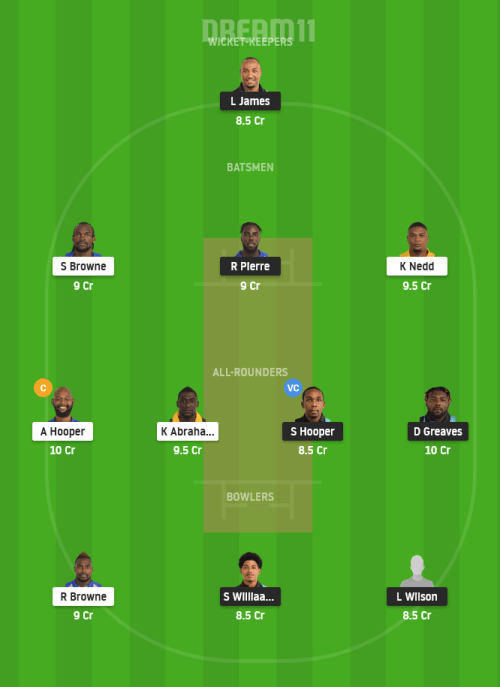 DVE vs GRD Today Match Dream11 Team For Small League