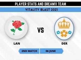 LAN vs DER Dream11 Prediction