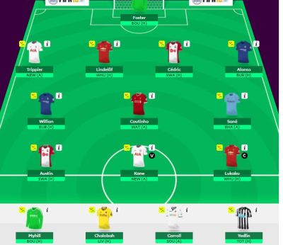 fantasy premier league formation analysis - time for 4 at ...