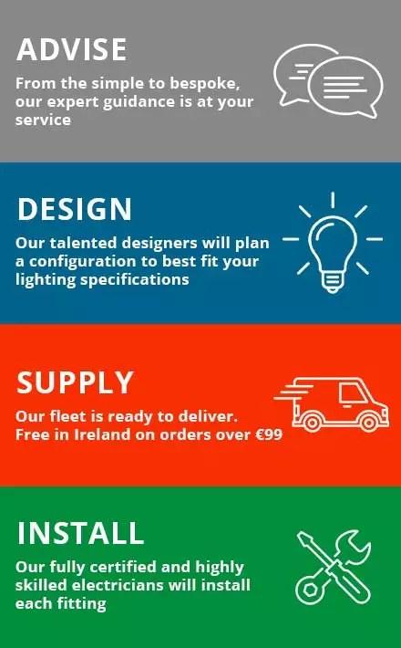 Turnkey Solution ADSI Dublin