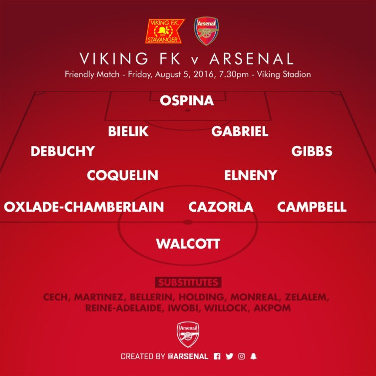 viking arsenal 0-8