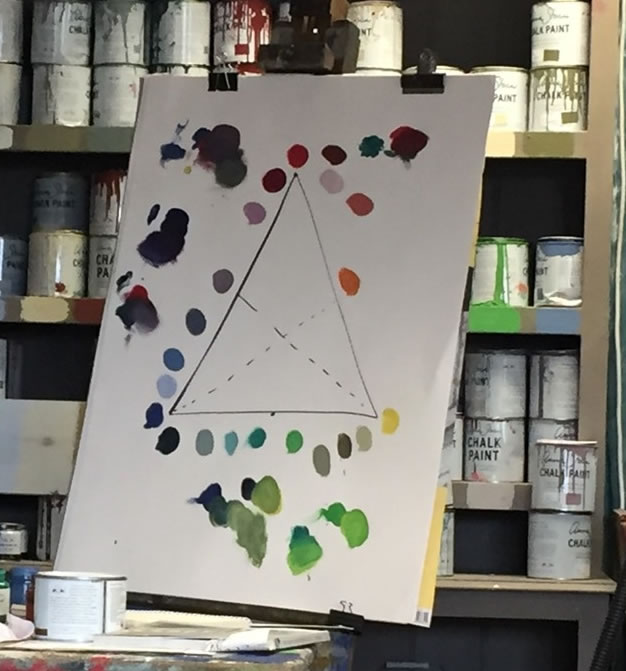 workshop-chalk-paint-bonn