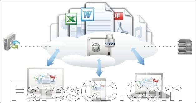 برنامج نقل ومزامنة الملفات | TeamDrive