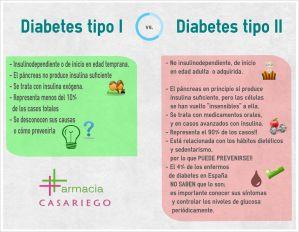 Comparación Tipos de Diabetes