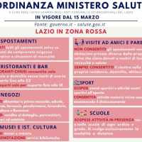 ℹ️ Il Lazio da OGGI diventa zona 🔴 ROSSA: ecco le nuove regole