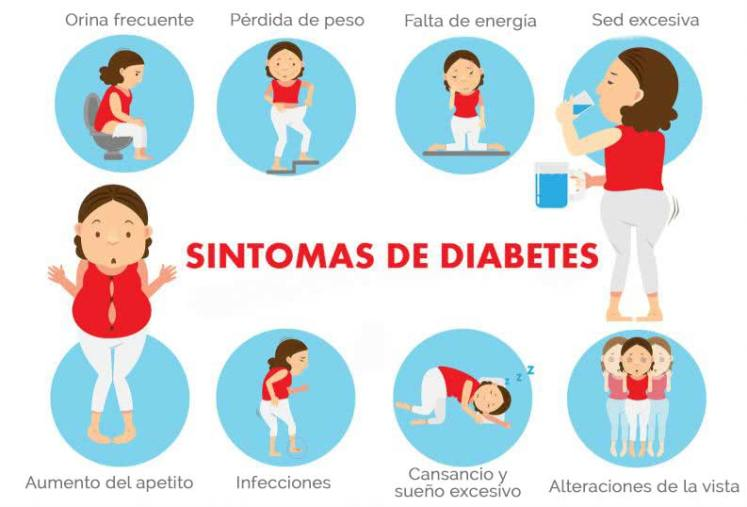 consecuencias diabetes tipo 2