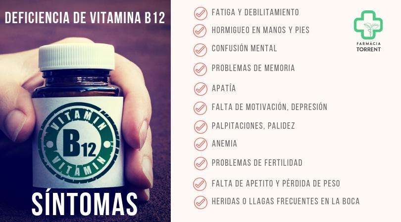 Perdida de peso y deficit vitamina b12