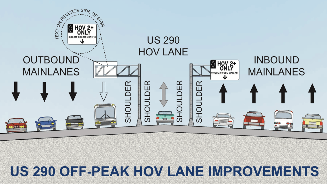 Comments Due Today, October 26 in Support of HOV Lanes for Transit on US290 in Houston