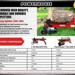 Powerhouse-XM-380-Electric-Hydraulic-Log-Splitter-7-Ton-0-0
