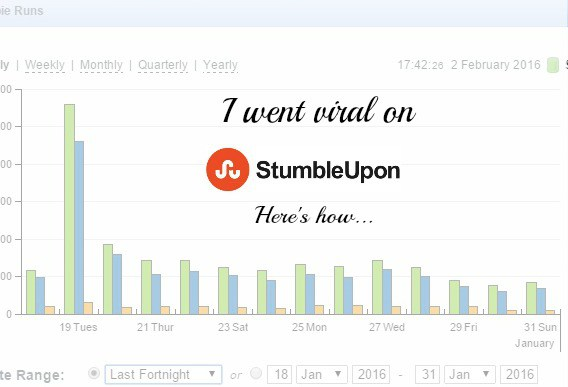 Viral-on-StumbleUpon_2