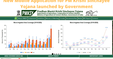 New Mobile Application for PM Krishi Sinchayee Yojana launched by Government