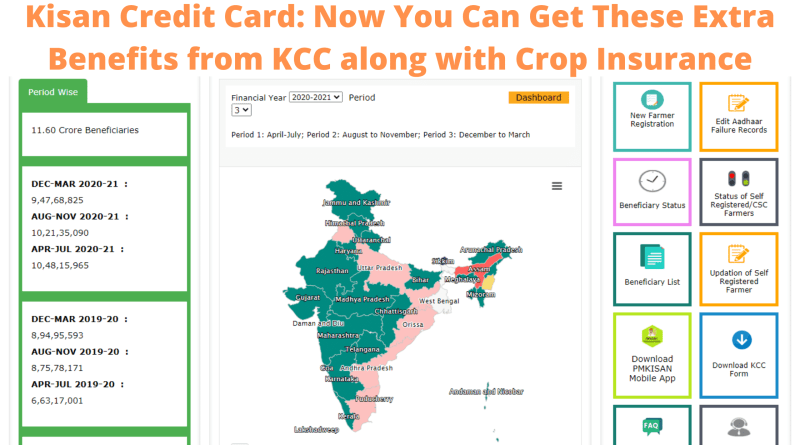 Kisan Credit Card: Now You Can Get These Extra Benefits from KCC along with Crop Insurance