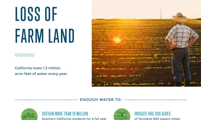 UC Berkeley study: Enough water for 10 million people lost every year