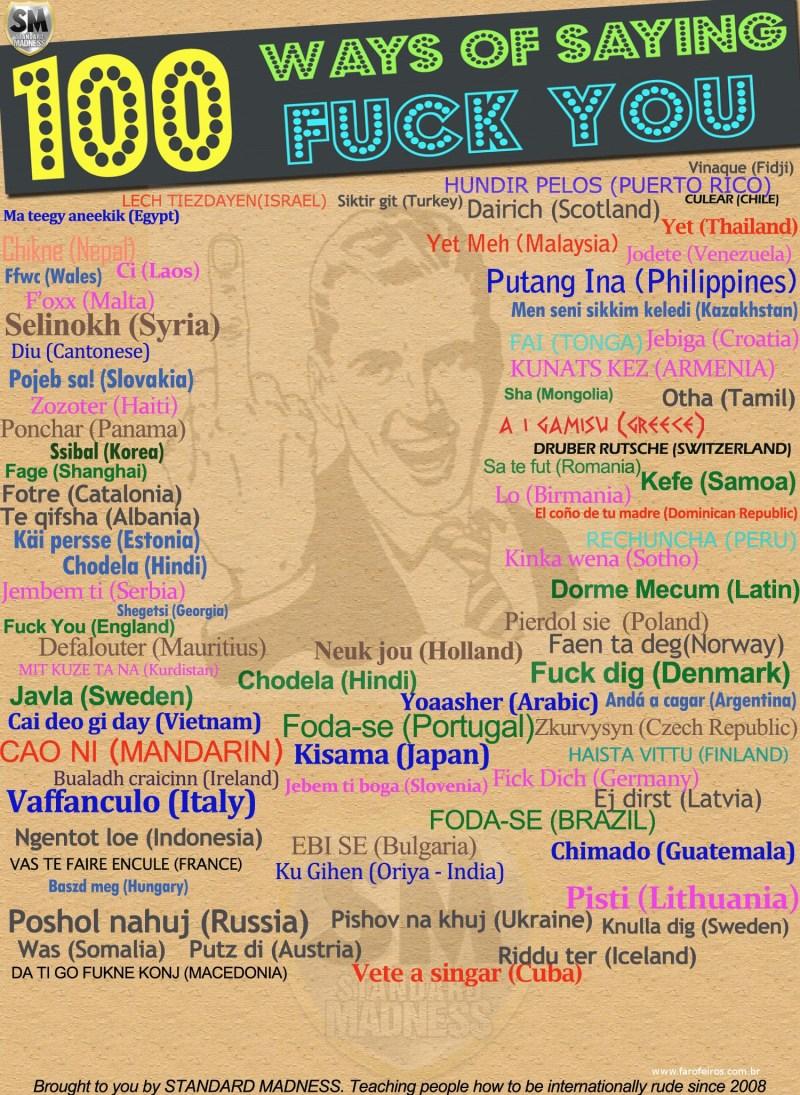 100 maneiras de dizer FODA-SE - Blog Farofeiros