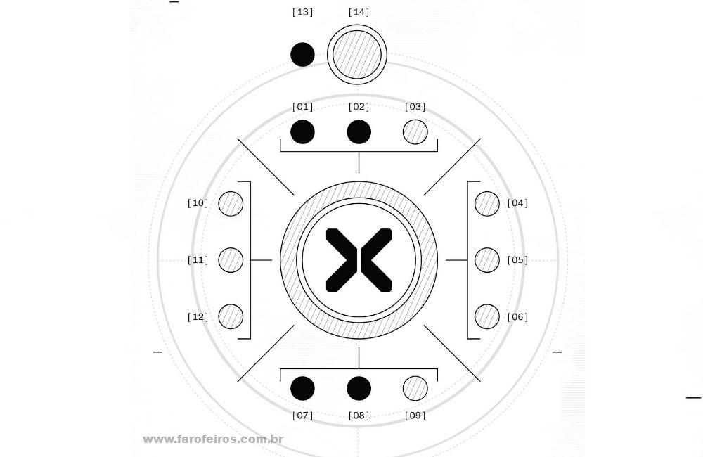 Assentos - X-Men - O Conselho de Krakoa de Powers of X #5 - Blog Farofeiros