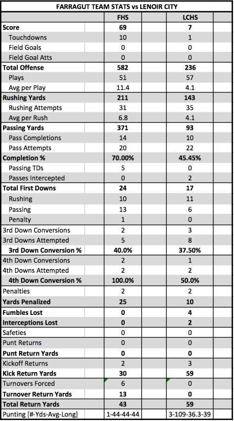 2016-team-vs-lc