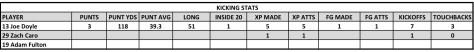 2016-kick-vs-sd2