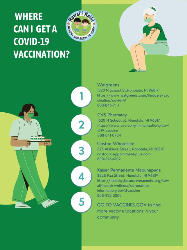 Where Can I Get A COVID 19 Vaccination Flyer