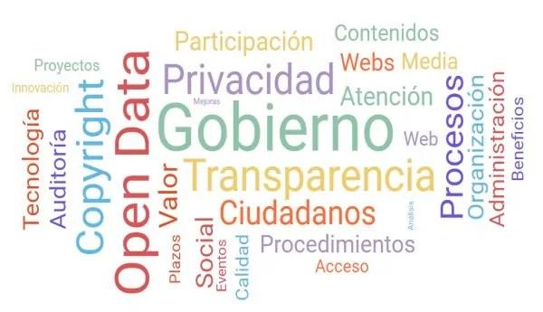 Gobierno electrónico y transparencia