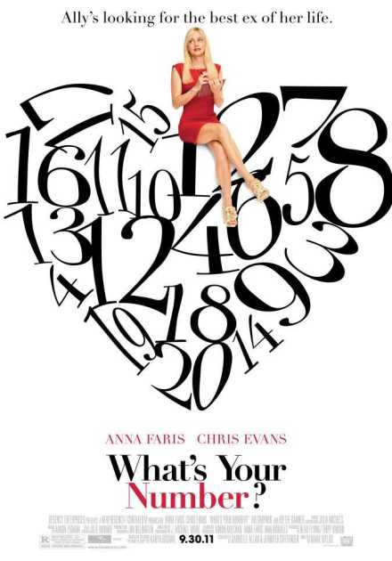 فيلم What's Your Number? 2011 مترجم