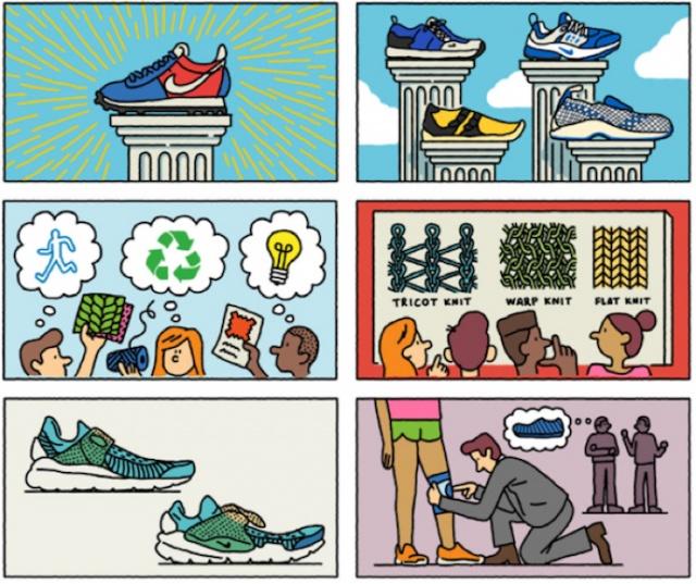 01_Nike_Flyknit_A Visual History_08042016 Kopie
