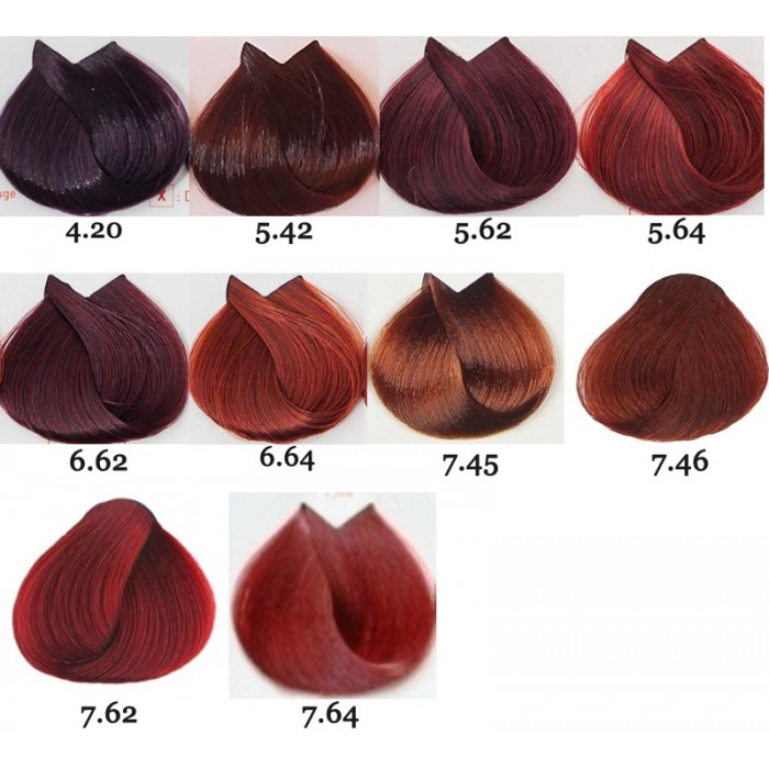 Wella Permanent Hair Color Shades