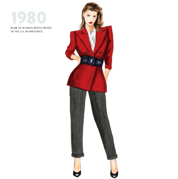 Desenho de uma mulher vestindo um blazer com ombreiras em 1980.