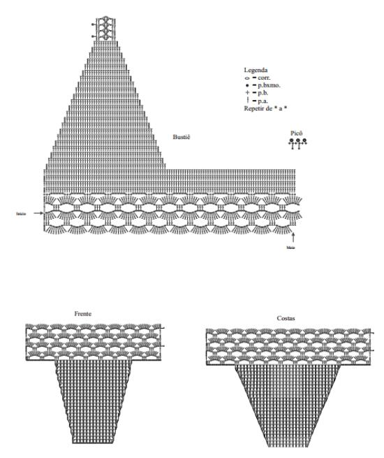Gráfico de biquínis de crochê