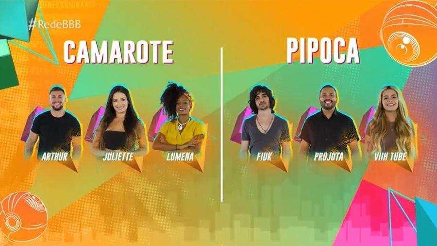 Globo troca participantes imunizados do time Pipoca e Camarote durante chamada ao vivo - Globo