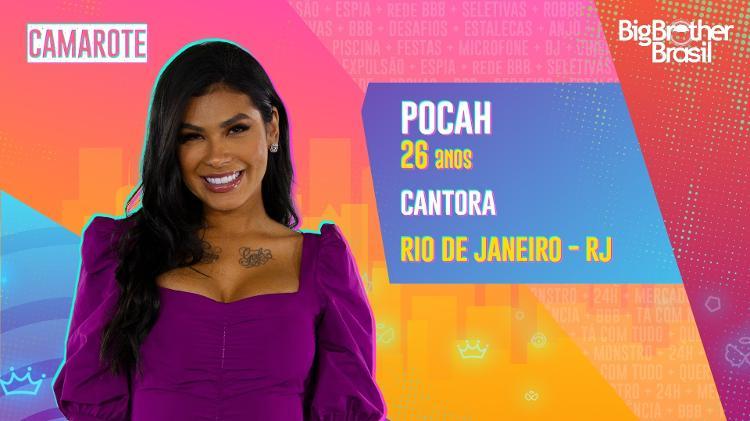 Pocah, BBB21