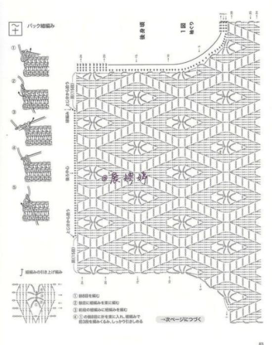 Gráfico short de crochê losangos