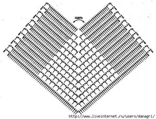 Gráfico short de crochê ponto simples