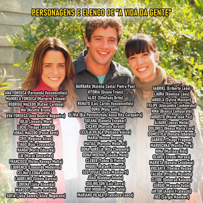 Personagens e elenco da nova novela das 6h da Globo.