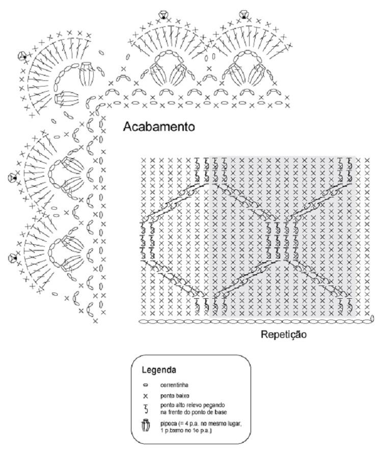 Gráfico para tapete de crochê para artesanato com barbante