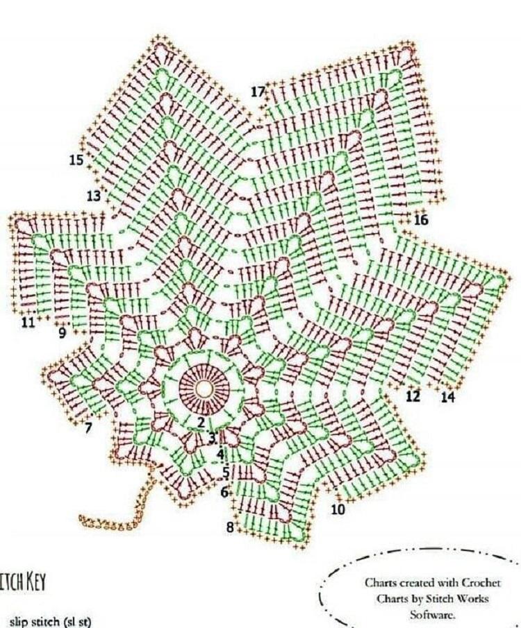 Gráfico de sousplat de crochet em barbante