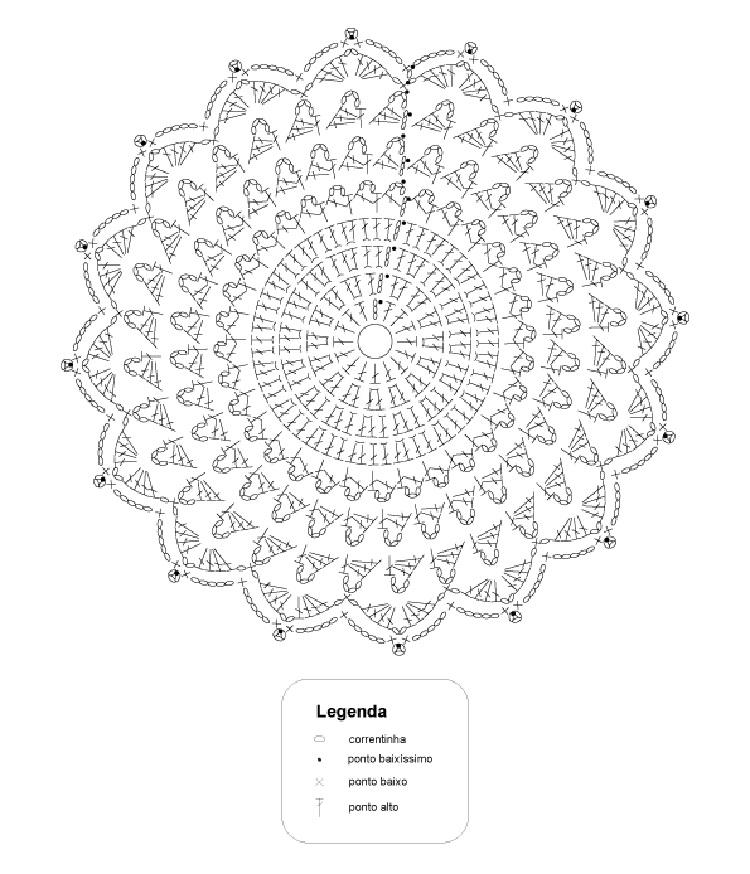 Gráfico de sousplat de crochê em artesanato com barbante