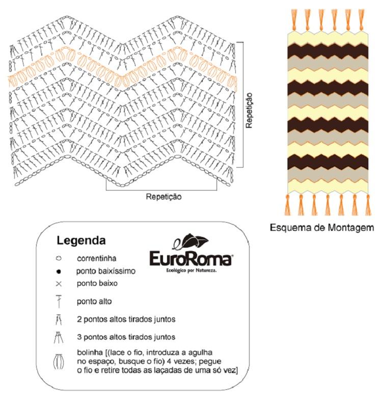 Gráfico de manta de crochê em barbante