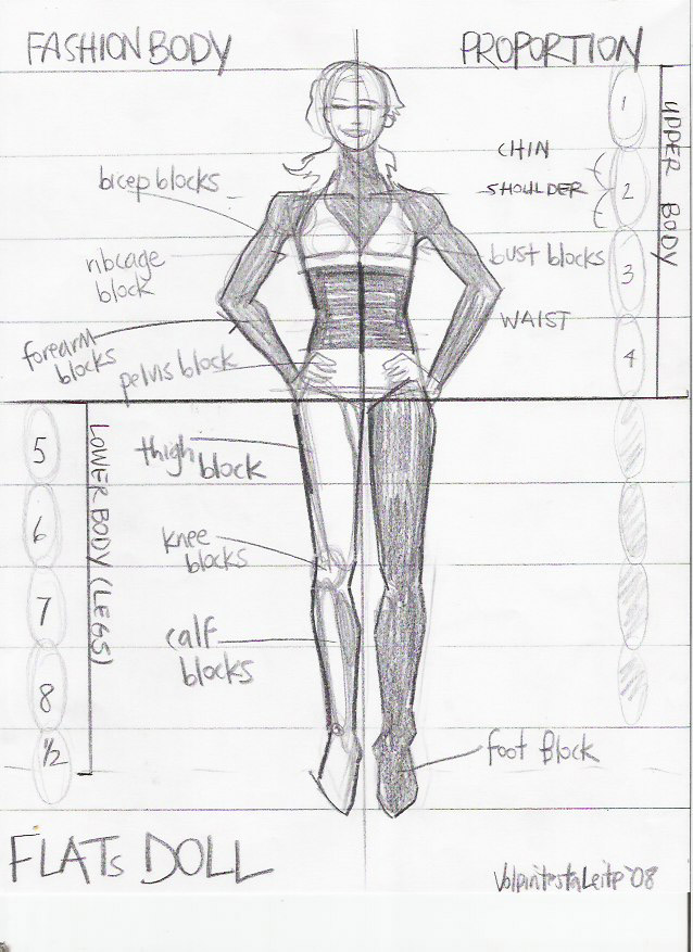 706069acfdd How to Draw a Fashion Figure